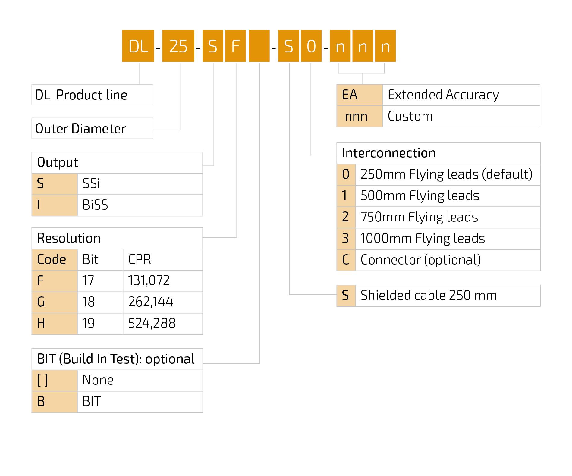 SHAFT   DL-25   web ordering code